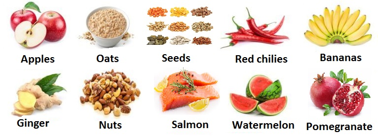 Healthy Foods for better sexual health
